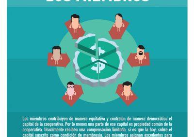 3er-Principio-Cooperativo---ACI---CGCyM