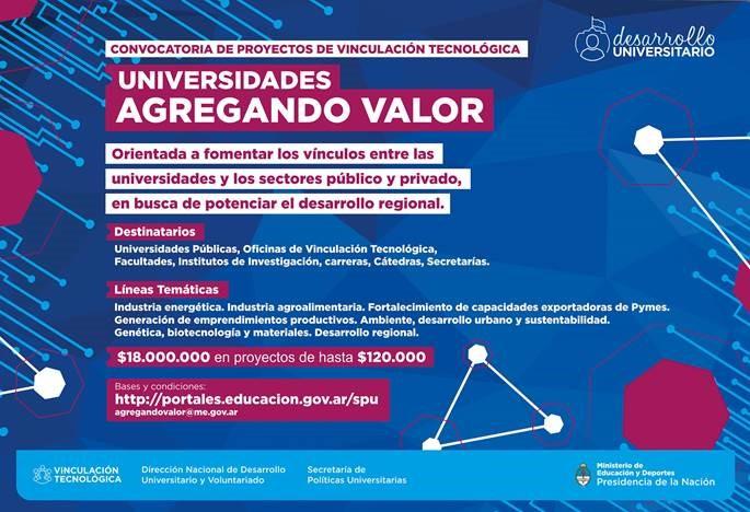 """Convocatoria de Proyectos de Vinculación Tecnológica """"Universidades Agregando Valor"""""""